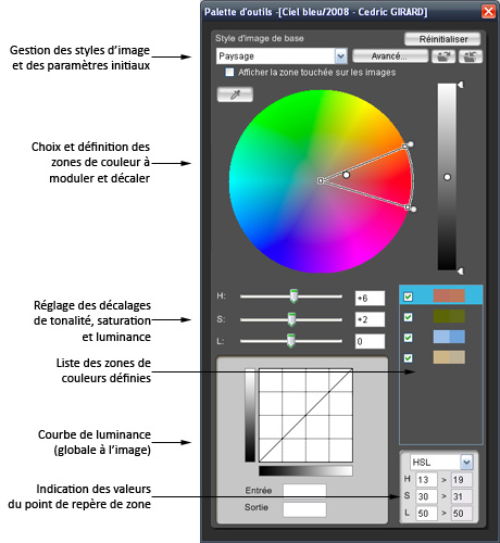 Palette Outils de Picture Style Editor